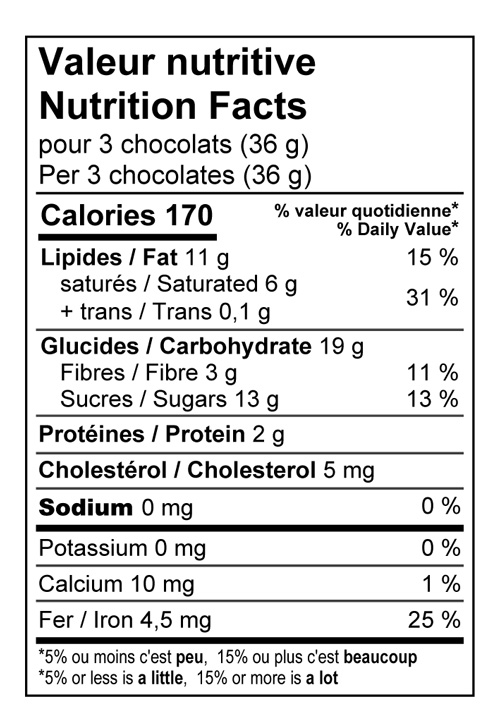 Canadian Nutrition Facts Label